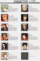 Meme: Character List 2011 by jackettt