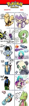 Pokemon Meme by NarumyNatsue
