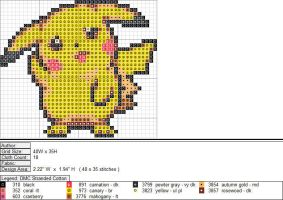 Pikachu XStitch Pattern 2 by aeiouna