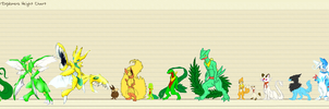 PMD Height Chart Meme by UltimateSassMaster
