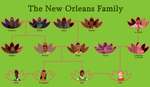 The New Orleans Family by taytay20903040
