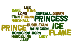 Adventure Time Word Cloud by asian-otaku64