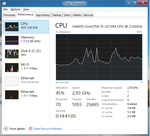 Windows 8.1 task manager mod by Robi450