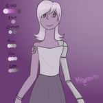 Musgravite Reference by Quiet--Silence