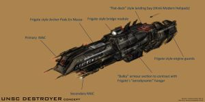 UNSC Destroyer Concept Art by fongsaunder