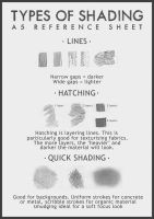 Types of Shading - A5 Reference Sheet by Reliquo
