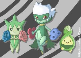 Budew, Roselia and Roserade by Millyoko