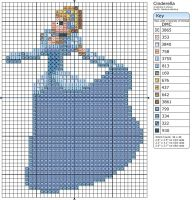 Cinderella by Makibird-Stitching