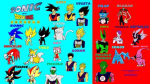 Sonic and DBZ Characters Sheet by gamefreak2008