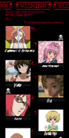 Top 10 Hated Characters by AlexFuji18