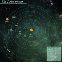 Cyriss System - Star Map by Ulario