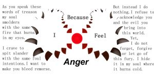 Anger by UniversalKinase