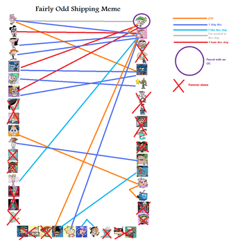 New FOP Shipping Meme by CindyZoeh