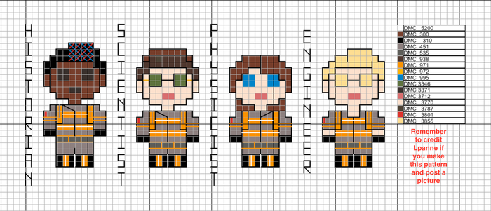 Ghostbusters by lpanne