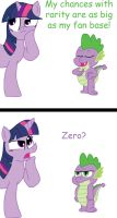 Spike's Chances with Rarity by T-3000