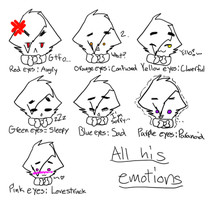 2p Iggy's Emotions... by Ask-Ookami-2pEngland