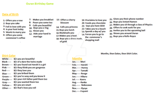 Ouran  Birthday Game by UNoWhoOwnsArt
