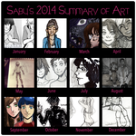 Summary of 2014 by Sabubu