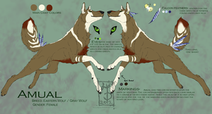 Amual -fursuit- Reference Sheet by Aminirus