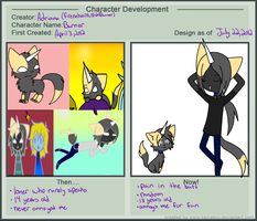 Character Development:Burner by AskBurner