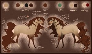 Ref Sheet - Volke by Rorelse