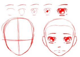 How To Draw Eyes And Face by THEAltimate