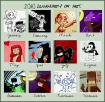 Summary of art '10 by Pzikowee