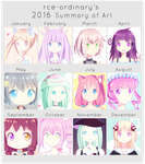 2016 summary of art by rce-ordinary