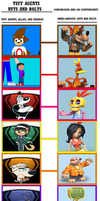 TUFF Agents Nuts and Bolts Character Comparison by Eli-J-Brony