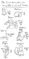 Pokemon from Memory Challenge - Hipster Edition by BlazeDGO