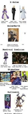 2015 convention cosplays list by simakai