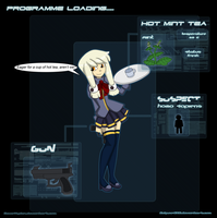 AT: Programme Loading by Dava-Hydan
