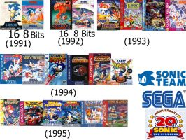 Sonic the Hedgehog Timeline 1991 - 1995 by WarriorIkki-toac50