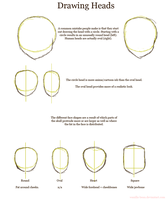 Head tutorial part one by Wanilla-Bean
