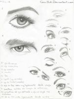 Eyes practice and notes by Gio-Yuki