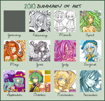 2010 Summary of Art by Namtia