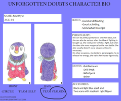 Unforgotten Doubts Bio by Amethyst26