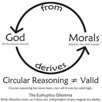 Circular Reasoning does not solve Euthyphro by vepurusg