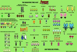 ADVENTURE TIME ALL CHARACTERS 8-BIT by FlameArrowYUBSPUD