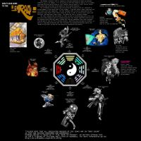 GGR Special: OutRage Guide by darkside-ky