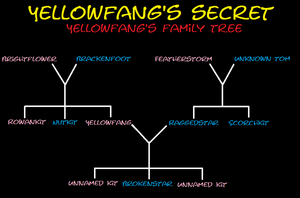Yellowfang's Family ~ revealed!!!!! by Spottedmoth321