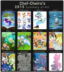 2015 Summary of art by chef-cheiro