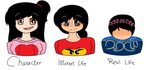 Character, Internet Life And Real Life by SweetJazzyGirl