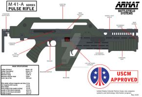 M41A Pulse Rifle Specs. by Solid-Snake-Zombie