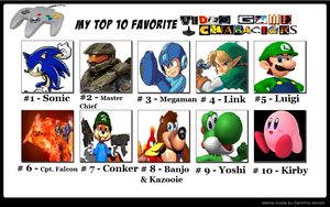 My Top 10 Favorite Video Game Characters by Rasic1213