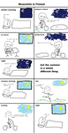 Rage comic, Meanwhile in Finland by Brassia