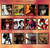 ART 2011 PLZ MEME SUMMARY by Mistexpi