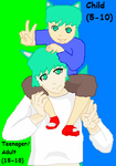 Lumen-Child and Teenager/Adult by Miu-ChiChan