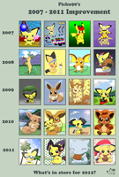 2007 - 2011 Improvement by pichu90