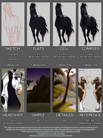 Commission Pricing List by Fargonon